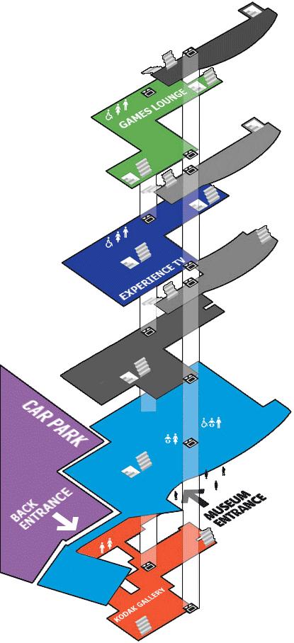 National Media Museum Map