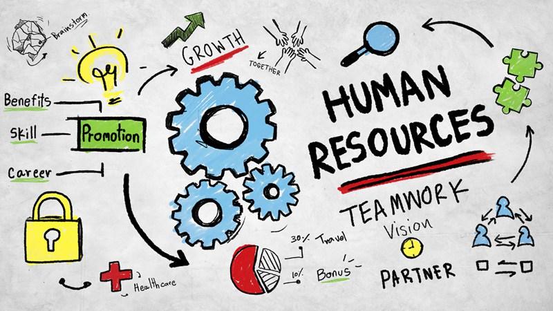 Humar Resources DIY SOS